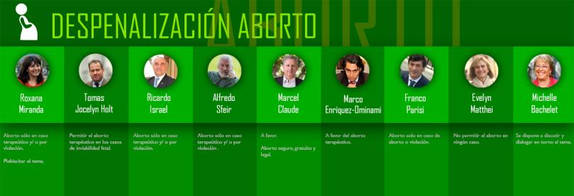 eje_aborto