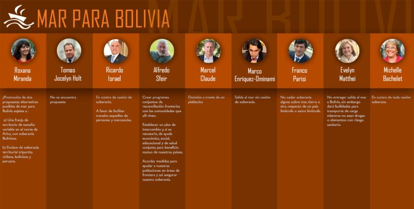 eje_bolivia