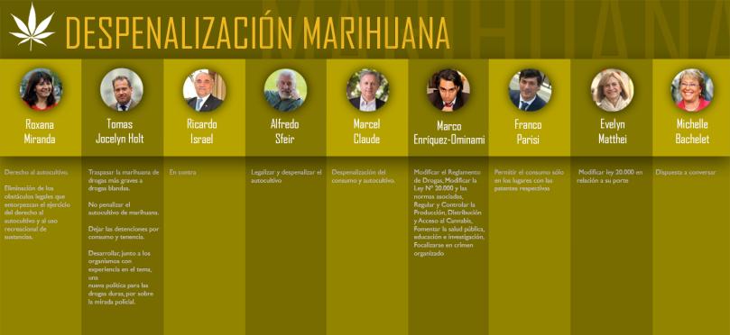 eje_marihuana