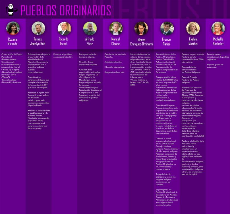 eje_pueblos_originarios