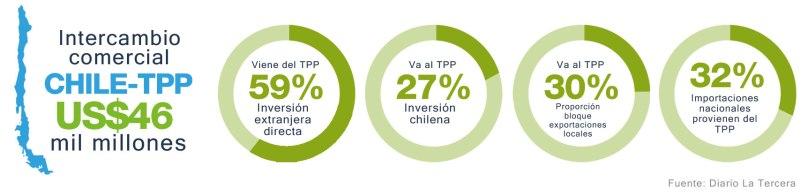 graf-ttp2